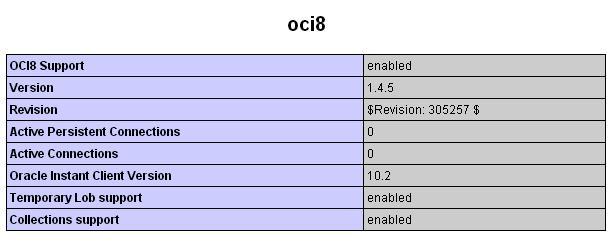 Menambah Dukungan Oracle di Apache XAMPP
