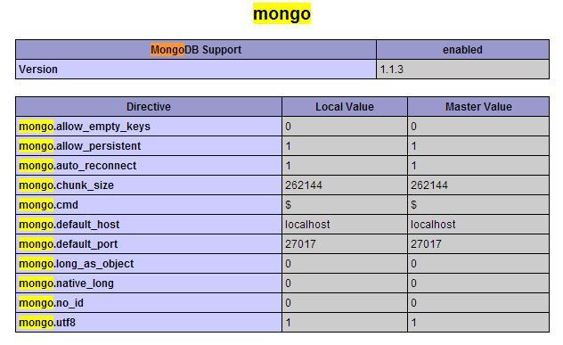 Tampilan php ini jika sukses menginstall driver mongoDB
