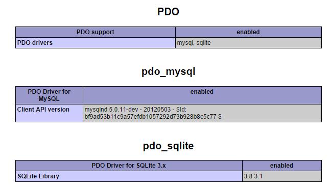 Dukungan PDO SQlite dan MYSQL di PHP