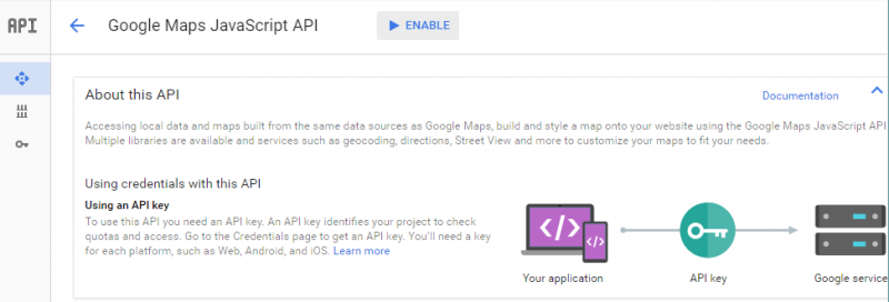 enableGoogleAPIkey